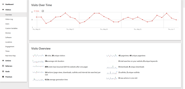 What Does Mixpanel Do That Google Analytics Is Incapable