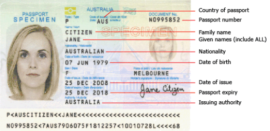 How To Find Out A Person S Passport Number Quora