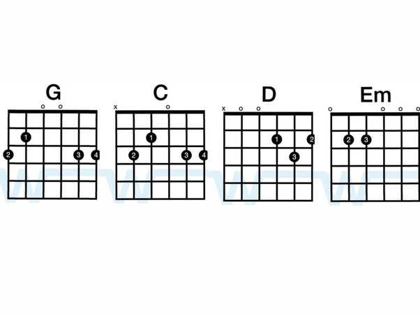 Why Is It That I Simply Cant Bring Myself To Learn To Play The