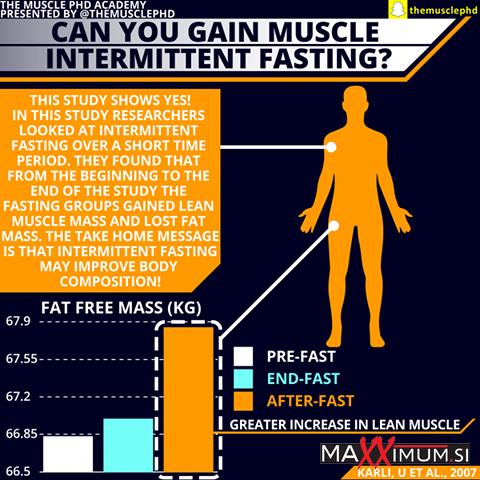 will i lose fat during ramadan
