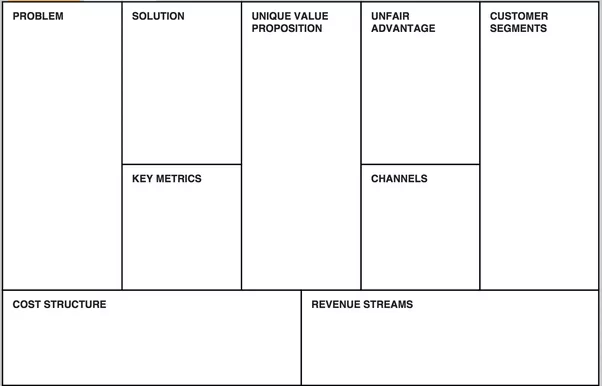 Where can I find some good business plan templates? - Quora