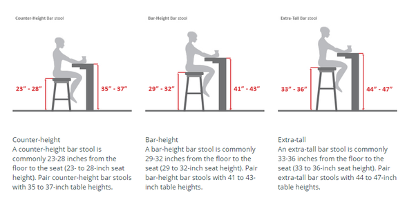what height should the seat of bar stools be? - quora 28 Inch Bar Stools