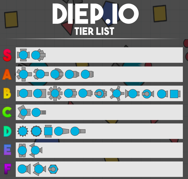Best Auto  Build Diep Io