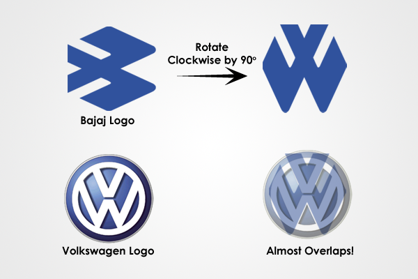 What Are The Most Shocking Logos Copied Quora