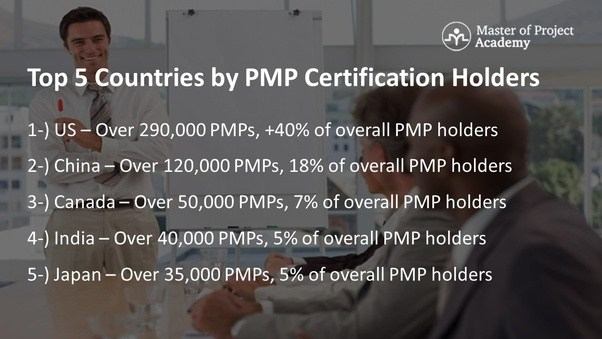 How many people have PMP certification in the U.S.? - Quora