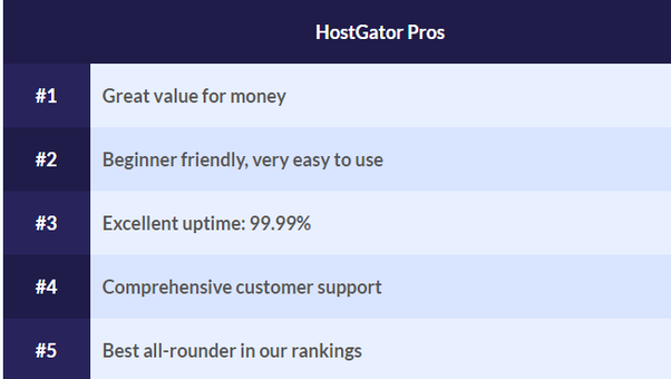 What are the pros and cons of a HostGator web hosting? - Quora