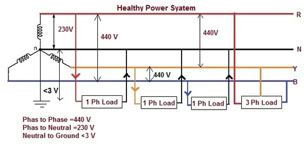 what is the voltage between neutral and earth connection in 3 phase rh quora com