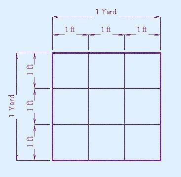 How To Calculate Square Yards From Square Feet Quora