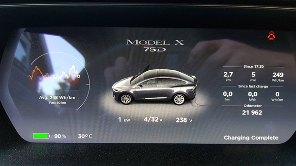 Eg At 30c 86f Ambient Temperature I Ve Measured The Ac In My Model X To Use Less Than 1kw Keep Cabin 21c 70f