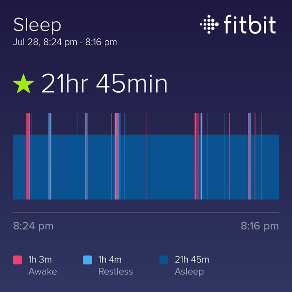 What should I do to prevent waking up a lot when I sleep