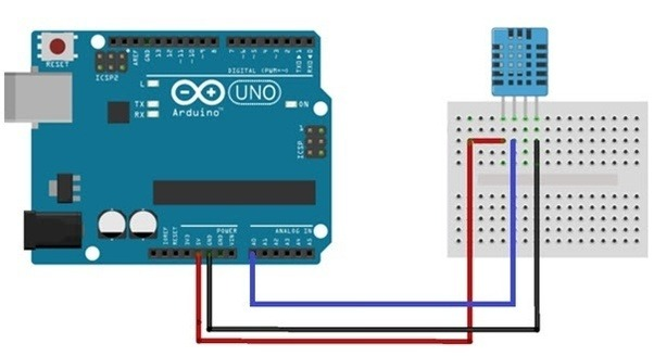 Can anyone help me,to do a small Internet Of Things(IOT) project ...