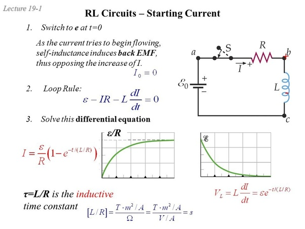 Can Any One Explain The Initial Conditions Of An Inductor
