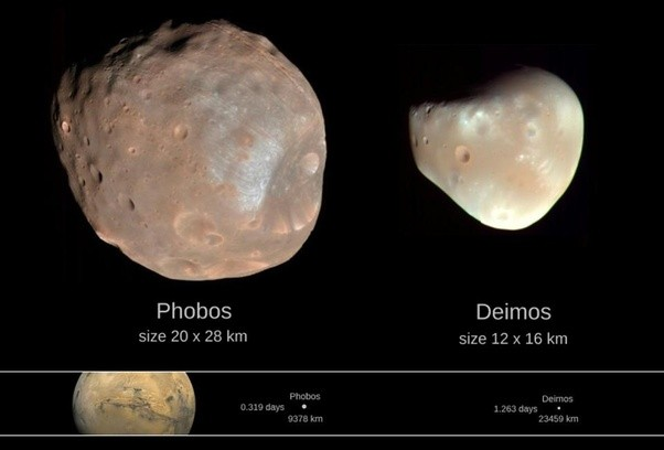 Which planet has two Moons? - Quora