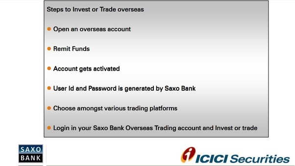 Saxo Bank Allows You To Trade In 30 Odd International Exchanges Follow These Simple Steps Get Access Stocks