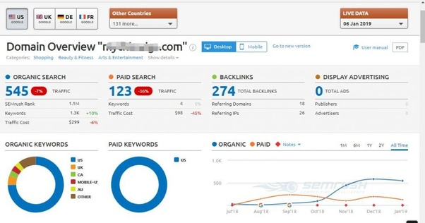 What are the free SEO tools available for analyzing websites? - Quora