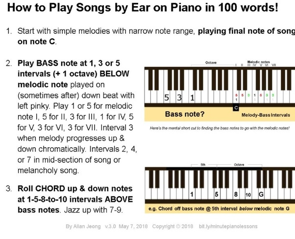 What are some of the easiest songs to play on piano? - Quora