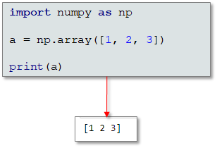 In Python, what is NumPy? How is it used? - Quora