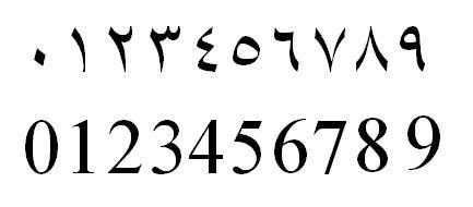 In Base 10 We Usually Use 0 1 2 3 4 5 6 7 8 9 But Not Everyone Does Modern Arabic Somewhat Ironically Uses Different Digits Called Eastern