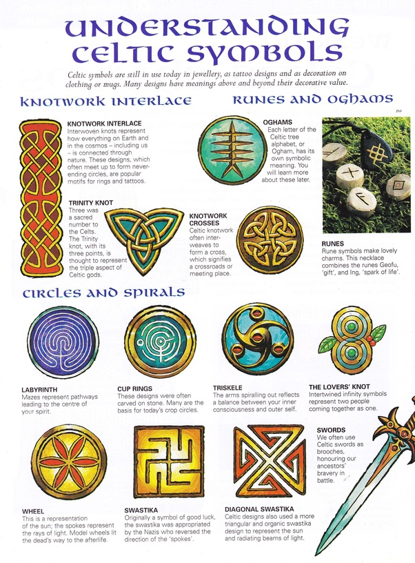 What Are Celtic Symbols Quora