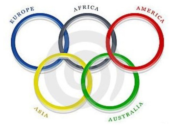 What Do The Colors On The Olympics Symbol Mean Quora