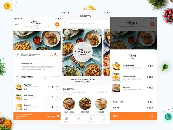 How to start a food delivery business like swiggy - Quora
