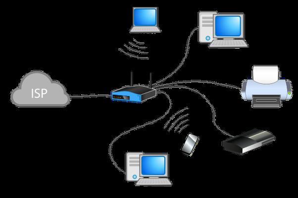MAC Address Lookup - MAC Address Finder