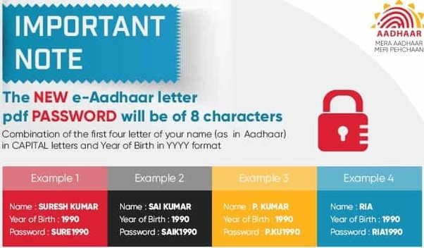 What is an e-Aadhaar card password? - Quora