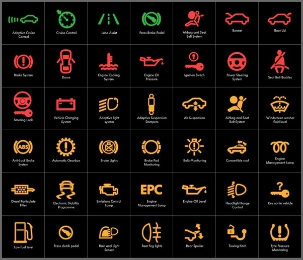 Bmw dashboard lights symbols