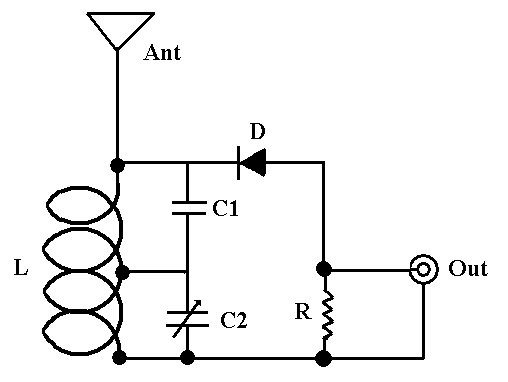 what is mean diode detector