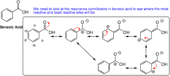 Resonance Structure