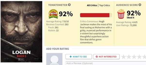 are ratings by rotten tomatoes reliable how useful and trustworthy