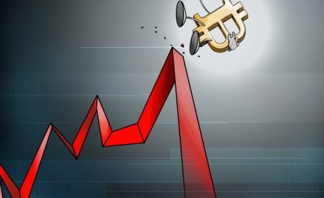 Why Does The Bitcoin Price Fluctuate So Much Quora -