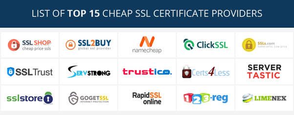 Is there any possible way to buy an SSL certificate from a third ...