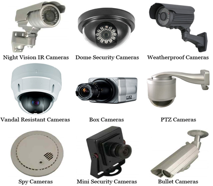 what are the types of cctv camera quora. Black Bedroom Furniture Sets. Home Design Ideas