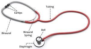 How to describe the parts of a stethoscope - Quora