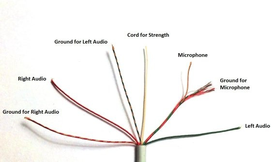 how to change earphone jacks with 8 wires i have samsung earphones rh quora com