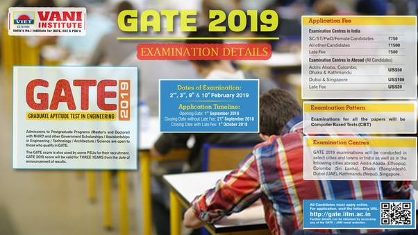 What is the exam pattern for the GATE 2019? - Quora