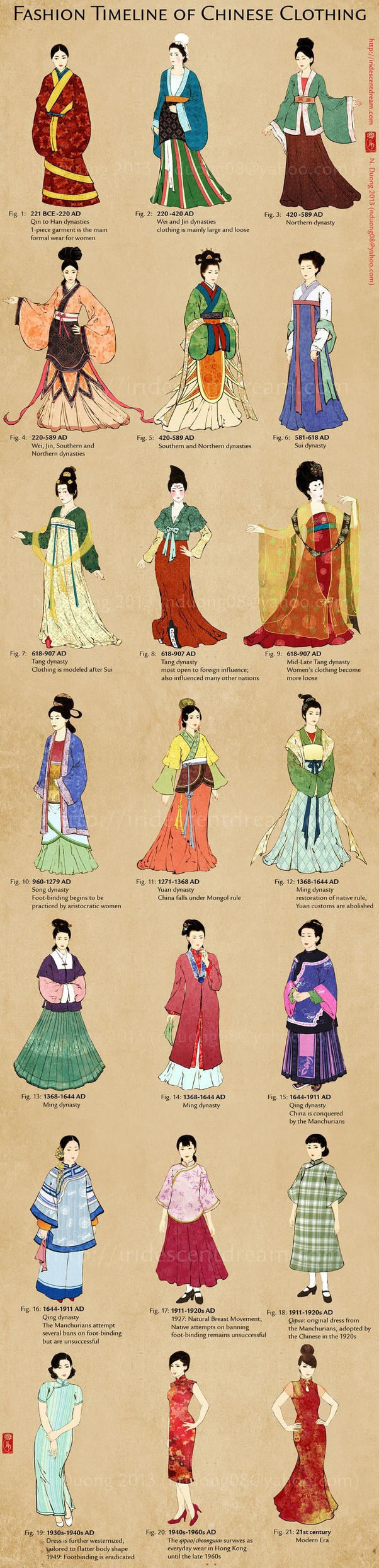 When Did The Chinese Stop Wearing The Traditional Chinese Clothing As It Seems Like Even In 1900s They Still Did And Start Wearing More Modern Clothes Quora