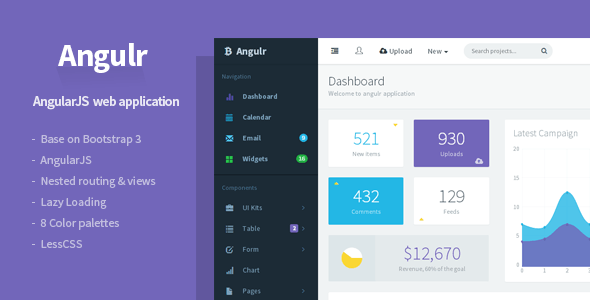 What are good dashboard templates with angularjs quora 4 angulr angularjs bootstrap admin web app template maxwellsz