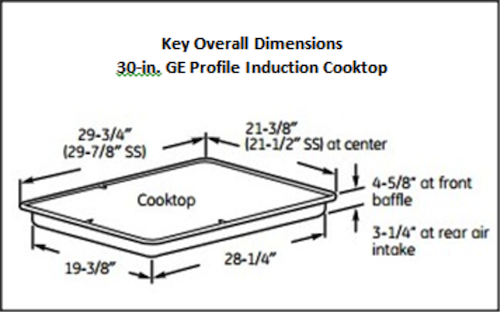 Which Is Better A Smooth Electric Cooktop Or An Induction