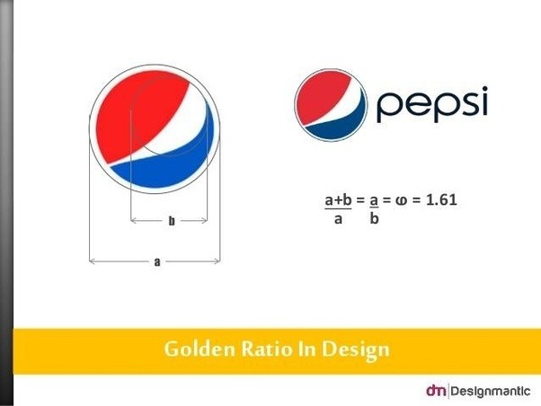 What Are Some Examples Of The Golden Ratio Quora