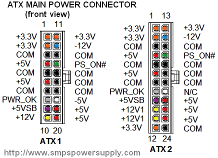 How to check your computer\'s power supply - Quora