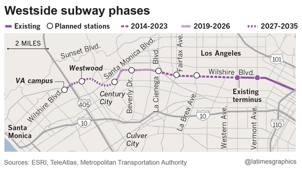 When will L.A.'s Purple Line subway reach Santa Monica? - Quora Map Of The Subway System Va on map of the world's fair, map of the river system, map of the navy yard, map of the statue of liberty, map of bus system, map of the university campus, map of the harlem renaissance, map of the city, map of the supreme court, map of the tri-state area, map of the sewers,