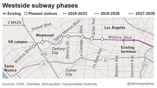Santa Monica Subway Map.When Will L A S Purple Line Subway Reach Santa Monica Quora