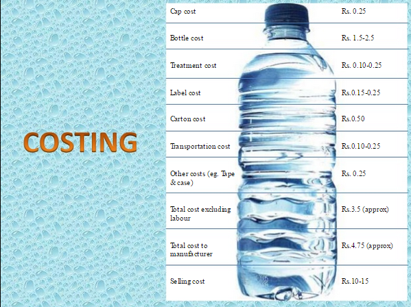 Why does 1 litre of mineral water cost Rs 20 in India? - Quora