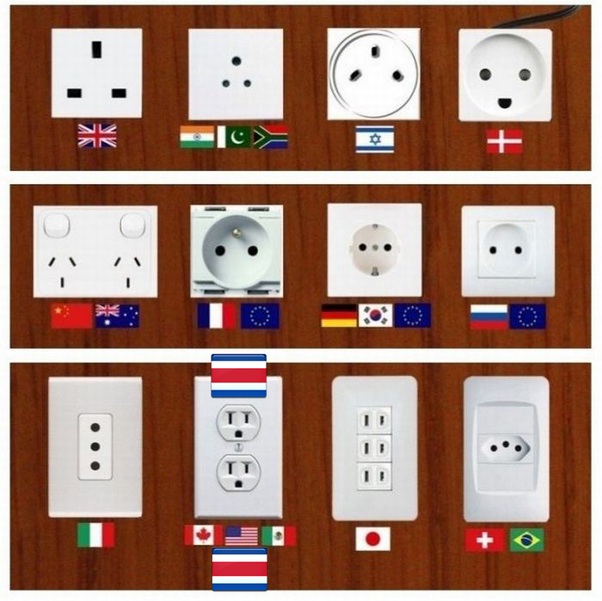 תוצאת תמונה עבור power outlet by country