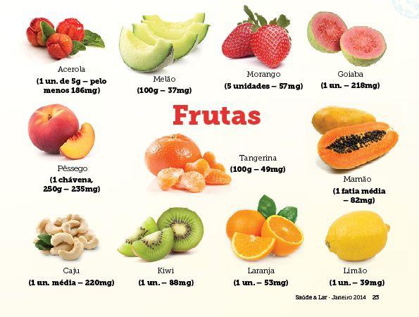 what fruit has vitamin b12
