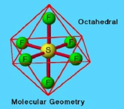 why is a sixbond molecular geometry called octahedral