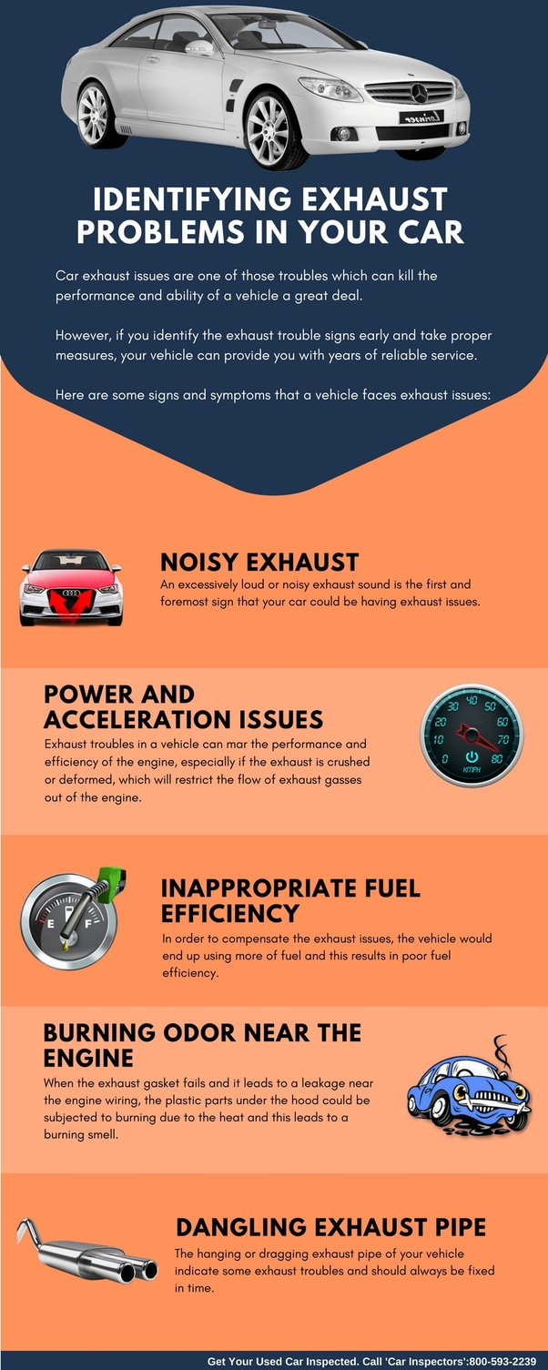 How Exhaust A Car Does Function System Quora - permit