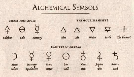 What Is The Alchemical Symbol For Silver Quora